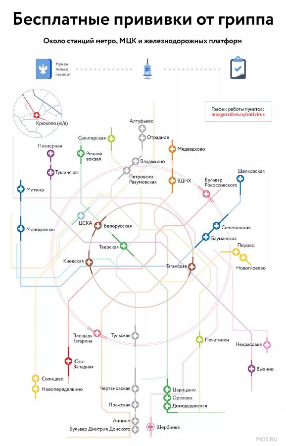 Схема прививок возле метро в Москве